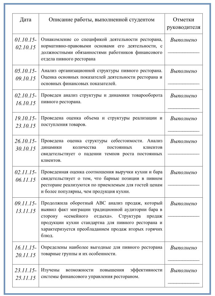 образец дневника по учебной практике